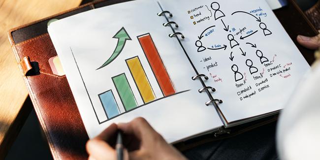 Le marketing : définition, quel objectif dans la stratégie d'entreprise ?