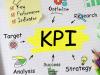 KPI (Key Performance Indicator) : définition, utilité pour l'entreprise